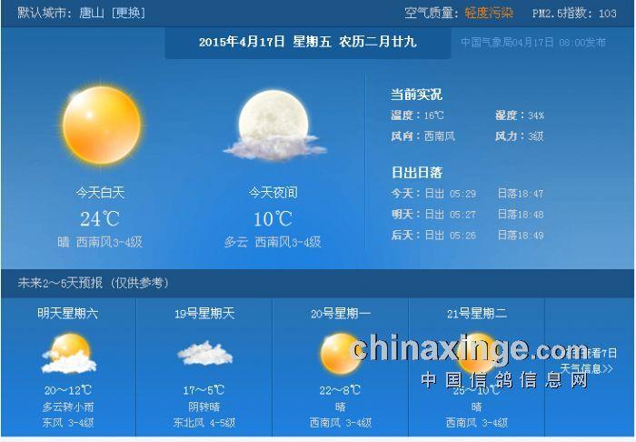 唐山天气预报 - 绥中县众翔赛鸽俱乐部