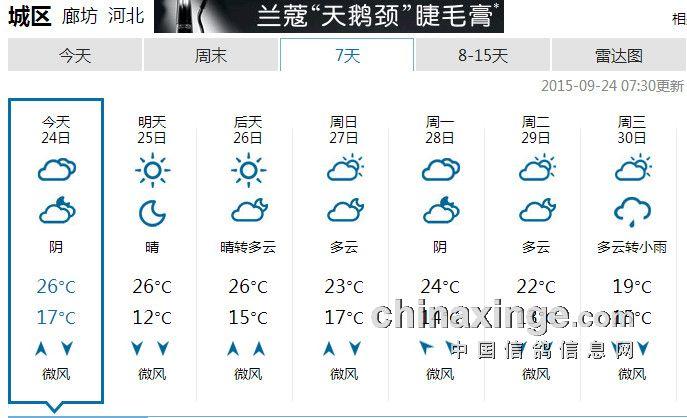 9月25日天气预报
