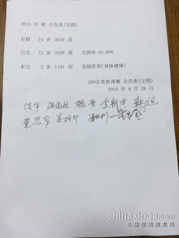北京松山秋季三关战火重燃 热身赛2428羽齐飞